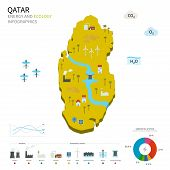 Energy industry and ecology of Qatar