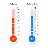 Vector Celsius And Fahrenheit Meteorology Thermometers Set. poster