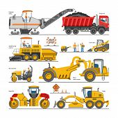 Excavator For Road Construction Vector Digger Or Bulldozer Excavating With Shovel And Excavation Mac poster