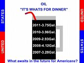 The United States and Oil