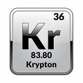 Krypton Symbol.chemical Element Of The Periodic Table On A Glossy White Background In A Silver Frame poster