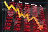 Recessão da economia global