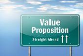 Highway Signpost Value Proposition