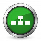 stock photo of cisco  - database green icon   - JPG