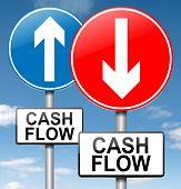 Cash Flow-Konzept.