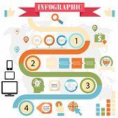 business steps development infographics vector