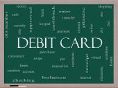 Debit Card Word Cloud Concept On A Blackboard