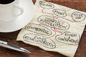 conflict resolution strategies - sketch on a cocktail napkin with a cup of coffee