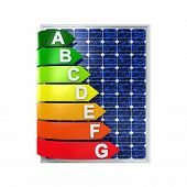 Energy Efficiency Rating and Solar Panel