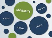 Various Blue and Green Circles for Morality Concept Design. Emphasizing Value, Group, Ethics and Moral Aspects.