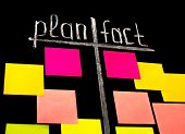 Plan And Fact With Color Sticky Notes