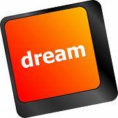 Dream Button Showing Concept Of Idea, Creativity And Success