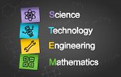 Stem Education Post It Notes Concept Background. Science Technology Engineering Mathematics. poster