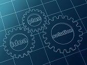 Idea, Plan, Solution In Blue Gear-wheels