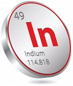 image of indium  - indium element - JPG