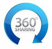 360 Grados de compartir el ilustración de concepto