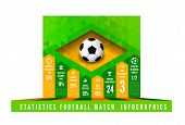 Soccer Ball With Brasil Flag In Triangle Style