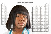 picture of periodic table elements  - Female doctor or scientist in front of a periodic table of elements - JPG