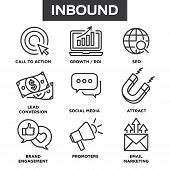 Inbound Marketing Vector Icons With Growth, Roi, Call To Action, Seo, Lead Conversion, Social Media, poster