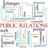Public Relations Word Cloud