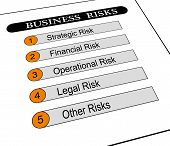 Illustration Of Business Risks Classification
