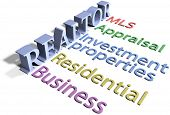 List of realtor provided real estate business selling buying business services