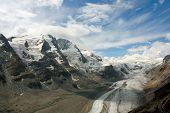 European Mountain Scenery