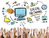 Social Network Social Media Hands Participation Unity Concept