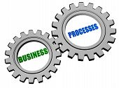 image of plan-do-check-act  - business processes  - JPG