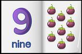 Zählen der Anzahl Abbildung Blatt in Buch
