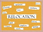 pic of reimbursement  - Relocation Corkboard Word Concept with great terms such as school reimburse assist and more - JPG