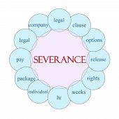 Severance Circular Word Concept