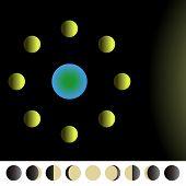 Ilustración de fase de Luna
