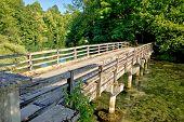 Korana River Old Wooden Bridge In Slunj