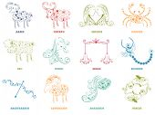 image of pisces horoscope icon  - Floral decorated twelve Zodiac or Horoscope sign on beige background - JPG
