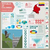 picture of colombian currency  - Colombia infographics statistical data sights - JPG