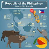 picture of carabao  - Philippines infographics statistical data sights - JPG