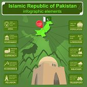 Pakistan  Infographics, Statistical Data, Sights