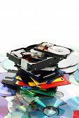 floppy dissc dvd cd-rom harddrive poster