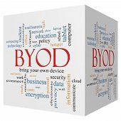 Byod 3D Cube Word Cloud Concept