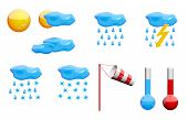 Weather Icons Set poster