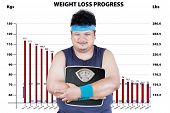 Overweight Man With Weight Loss Chart