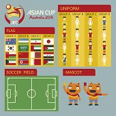 Asian Cup Australia 2015